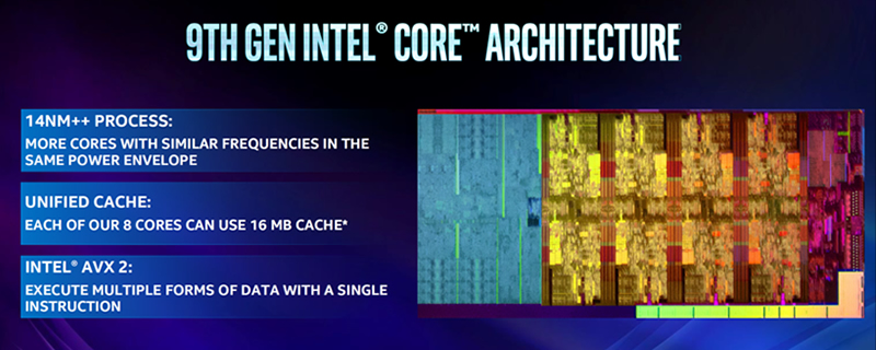 Are Intel's New iGPU-less Coffee Lakes Processors Worth it?