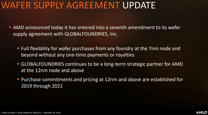 AMD Amends Wafer Supply Agreement with GlobalFoundries to Achieve Greater Flexibility