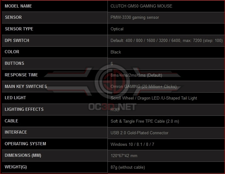 MSI GM50 Gaming Mouse Specifications