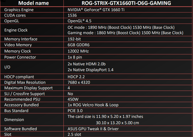 ASUS ROG Strix GTX 1660Ti Review