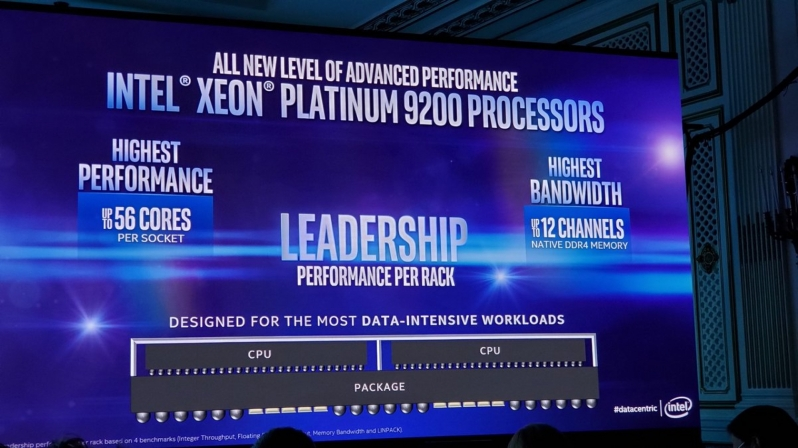 Intel Launches their 2nd Generation Xeon Scalable Lineup - Promises Up to 56 cores