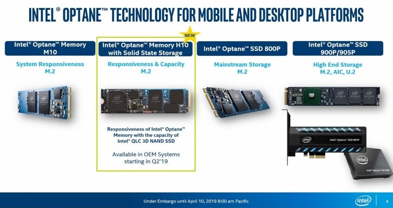Intel Launches their Optane H10 Hybrid QLC/XPoint M.2 SSD
