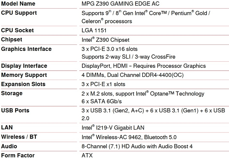 MSI MPG Z390 Gaming Edge AC Review