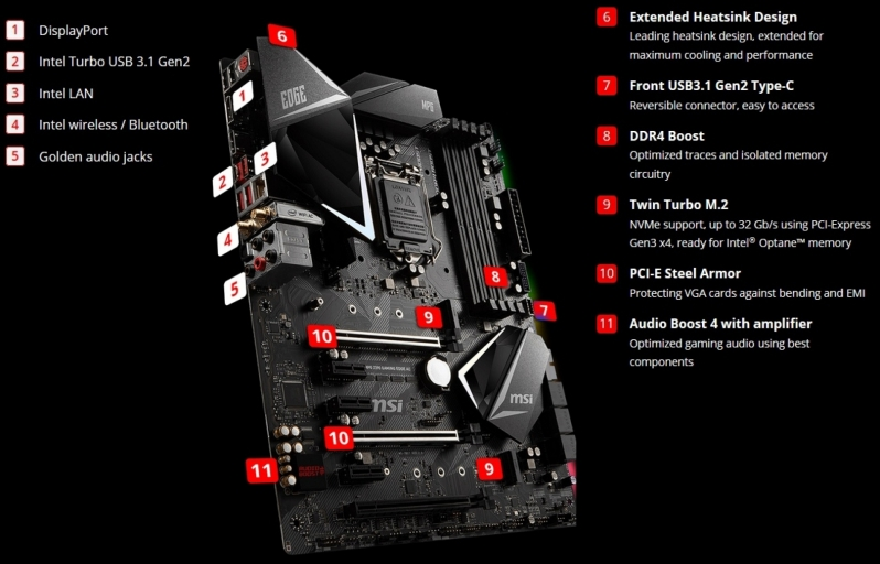 MSI MPG Z390 Gaming Edge AC Features