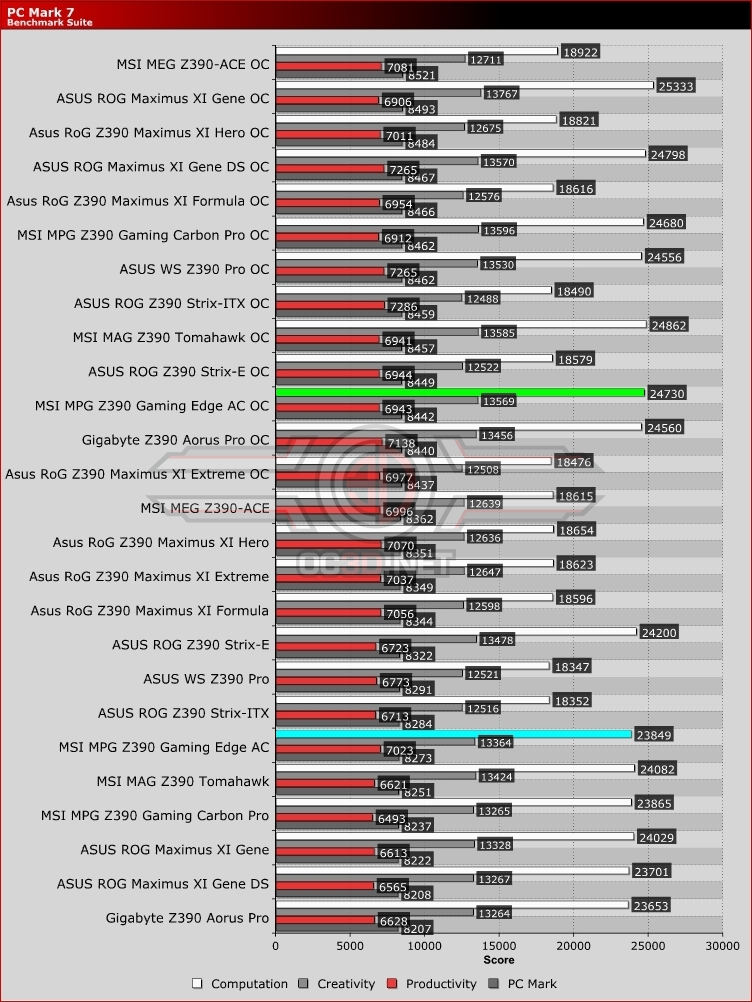 MSI MPG Z390 Gaming Edge AC PCM7
