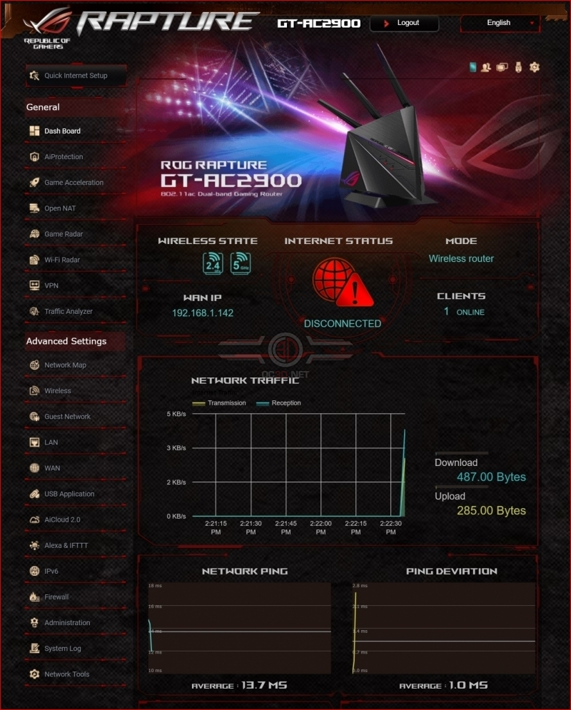 ASUS ROG Rapture GT-AC2900 Review