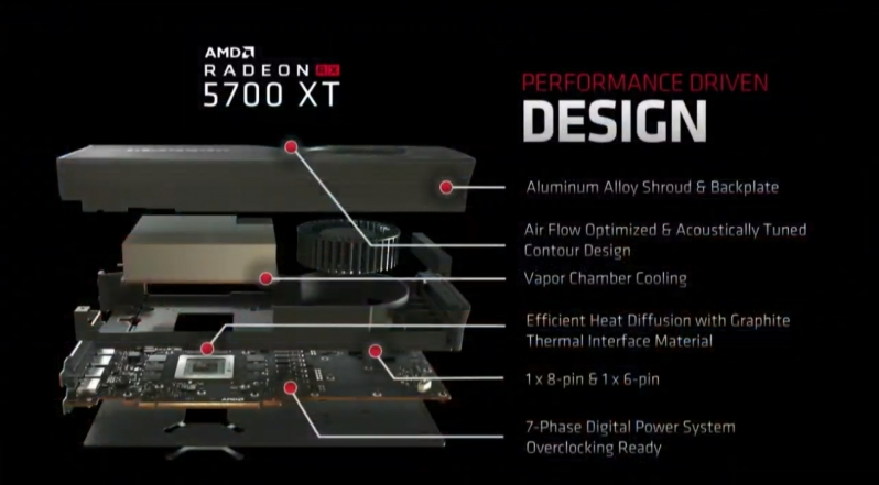 AMD officially reveals their RX 5700 family of Navi graphics cards