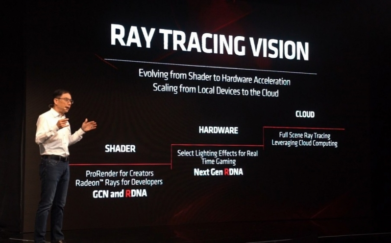 AMD reveals their Ray Tracing Vision with RDNA