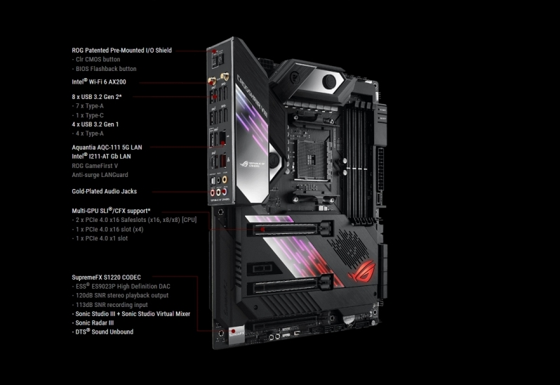 ASUS X570 Crosshair VIII Formula Specifications