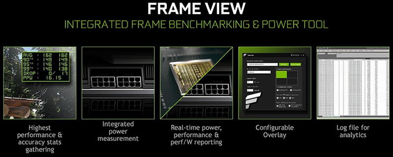 Nvidia reveals their FrameView game performance utility
