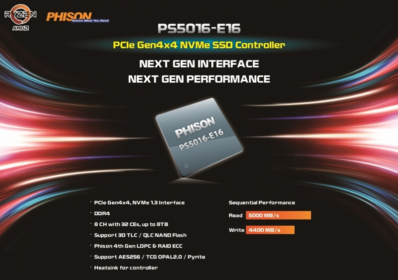 Phoson's next-gen PCIe 4.0 SSD controller delivers 7GB/s transfer speeds