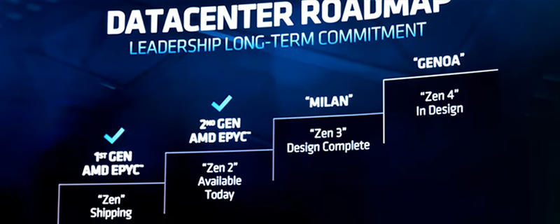 AMD promises that Zen 3