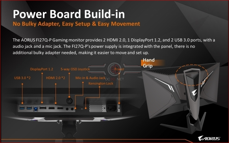 Gigabyte Aorus F127Q-P HBR3 HDR 165Hz Gaming Monitor Connections