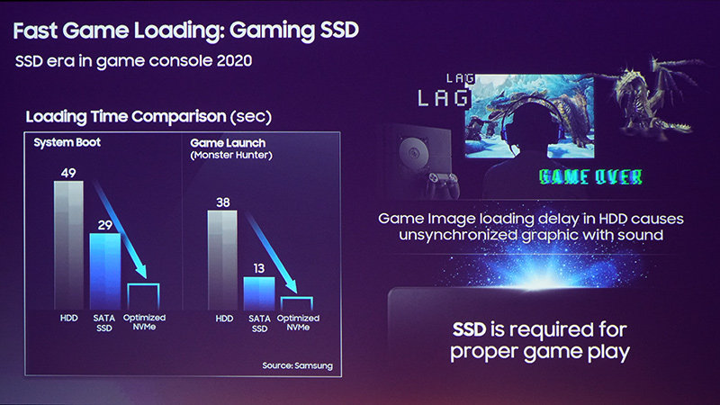 Samsung slide suggests that they will create the SSDs used within next-gen consoles