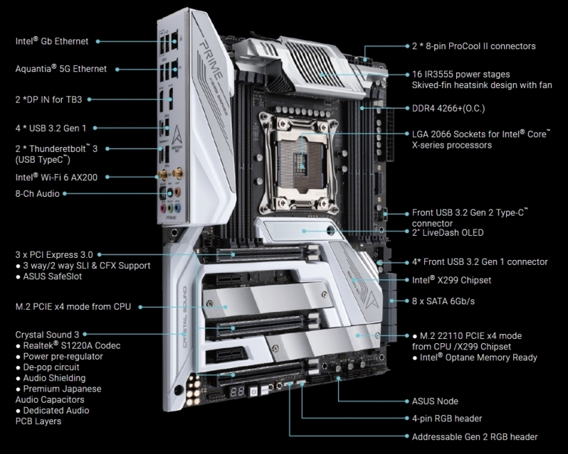 ASUS Prime X299 Edition 30 Specifications