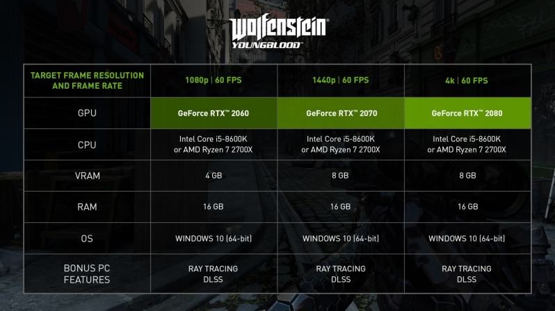 Nvidia showcases Wolfenstain: Youngblood's RTX enhancements
