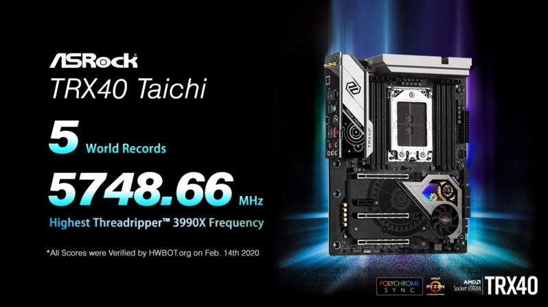 ASRock claims 5 world records with its TRX40 Taichi and AMD's Ryzen Threadripper 3990X