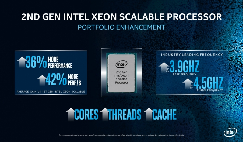 Intel announced major price cuts with its Xeon Scalable R-series SKUs