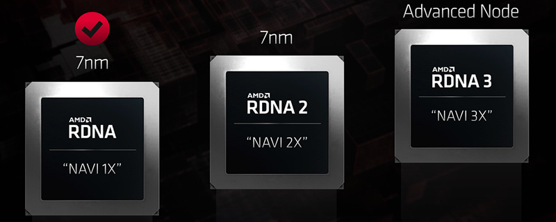 AMD's RDNA 2 graphics cards reportedly contain more features than its console variants