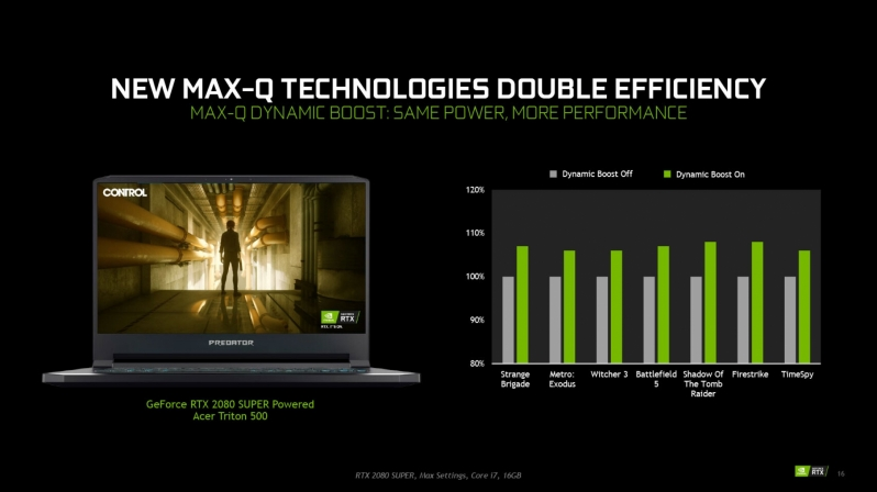 Nvidia makes Max-Q more efficient with multiple Dynamic Boost