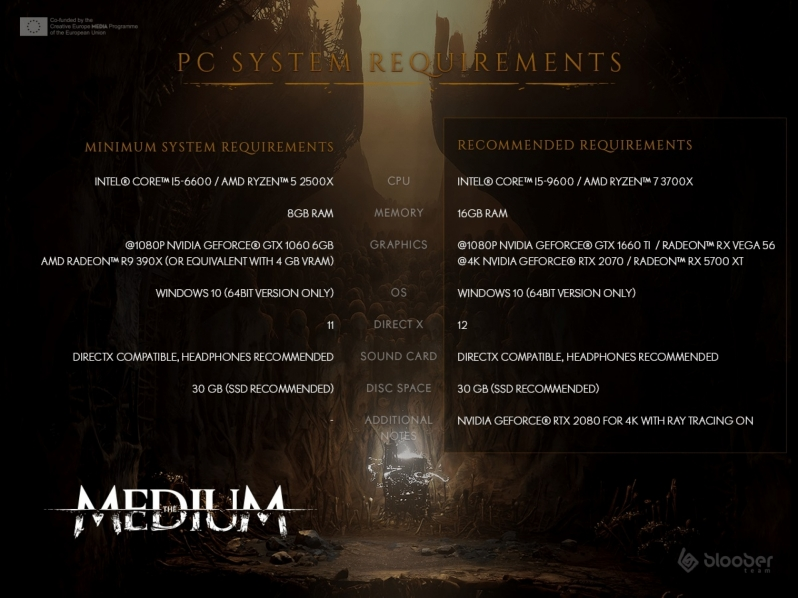Here's what you need to run The Medium on PC