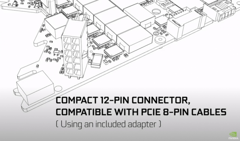 Nvidia confirms its 12-pin power connector for Ampere series Founders Edition GPUs
