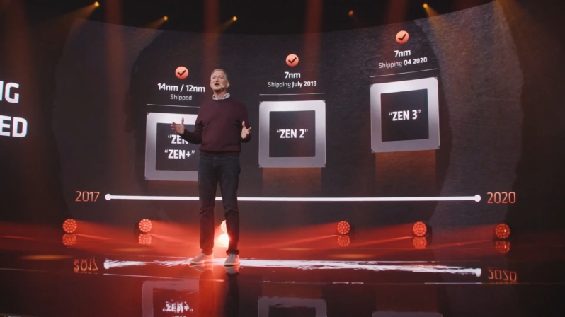 AMD claims the gaming crown with its Ryzen 5000 series of processors